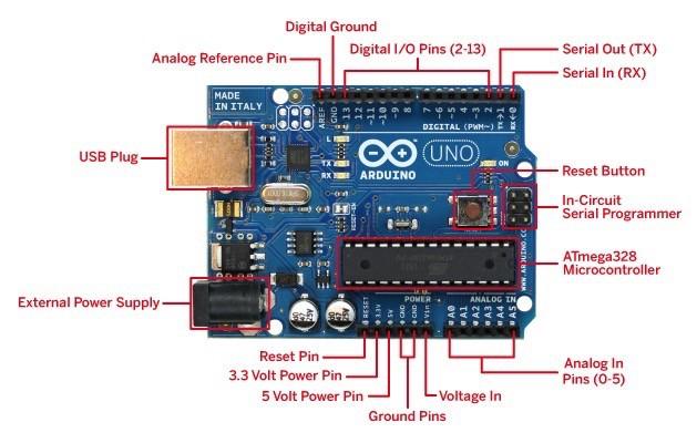 arduino-uno-r3-development-board