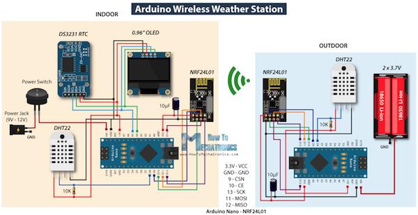Arduino-Wireless-Weather-Station-Circuit-Diagram