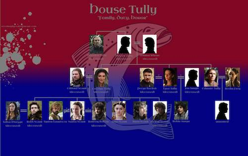 got__house_tully_family_tree__season_7__by_setsunapluto_dcyheek-pre